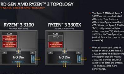 AMD Ryzen 3100 vs 3300X Topology