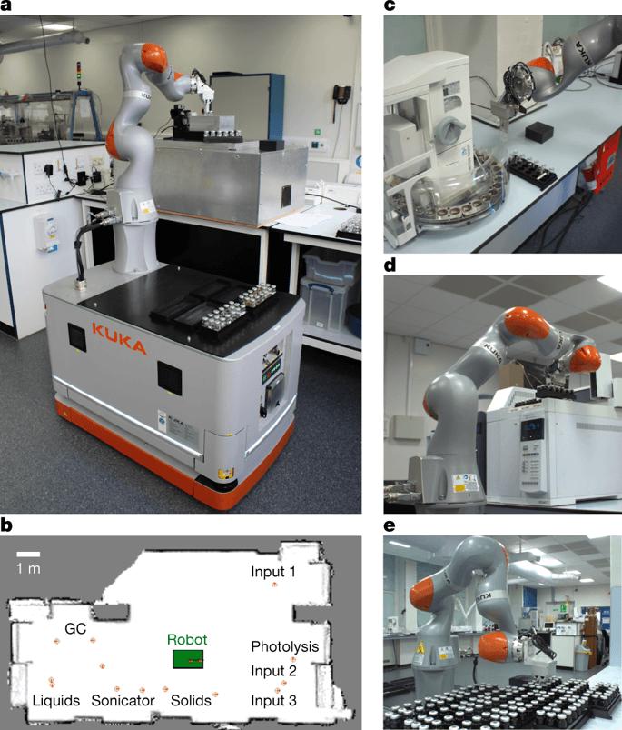 mobile robot scientist future timeline