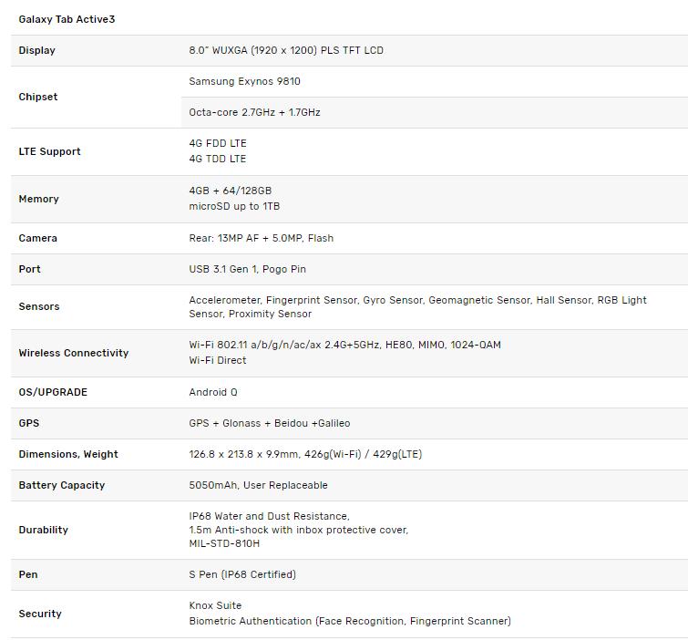 Especificaciones de Samsung Galaxy Tab Active3