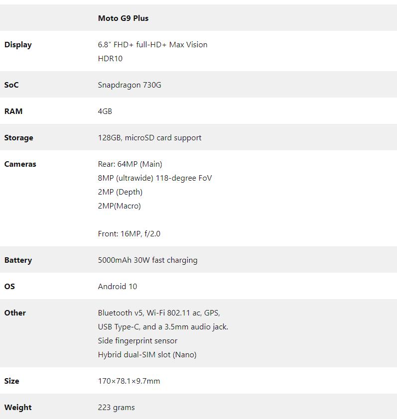 Moto G9 Plus lanzado en Brasil; trae Snapdragon 730G, batería de 5000mAh