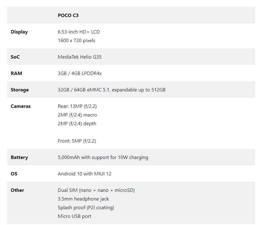 POCO C3 con Helio G35 SoC, batería de 5000 mAh lanzada en India por INR 7,499 ($ 100)