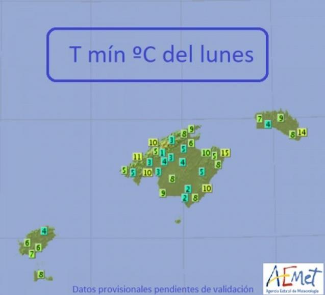Aemet Temperature Graphic for the Balearic Islands.