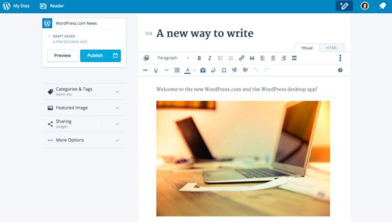 El mejor software de blogs de escritorio actualizado (2020)