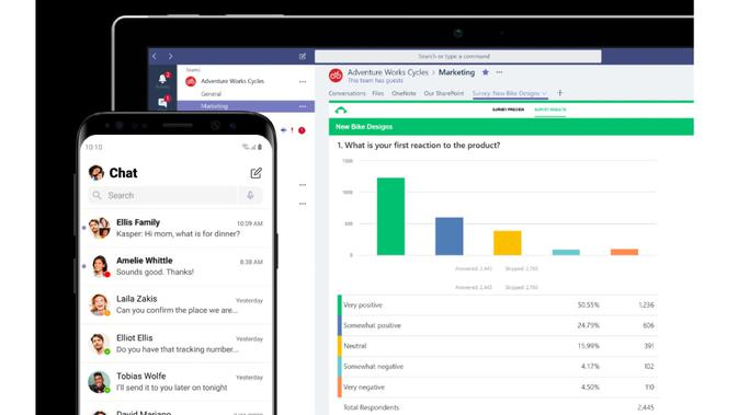Microsoft aumenta los límites de descarga en OneDrive, Teams y SharePoint
