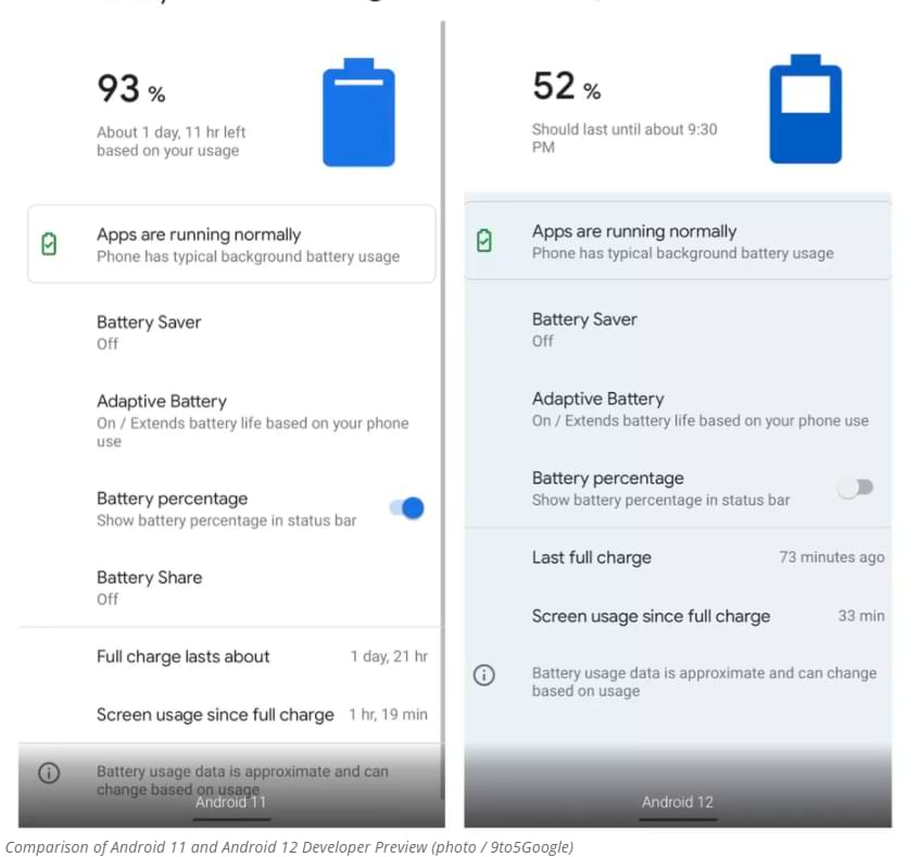 La vista previa para desarrolladores de Android 12 se lanzó oficialmente, así es como se ve