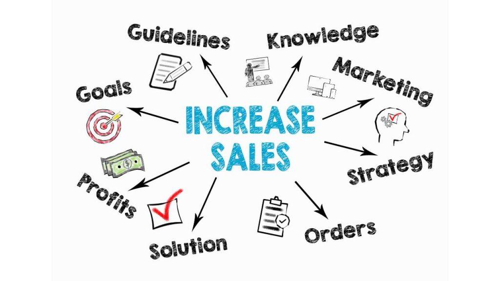 Consejos de venta en línea para los principiantes para aumentar las ventas.