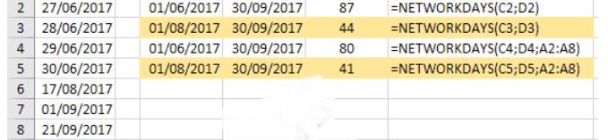 Cómo calcular los días de trabajo con fórmulas de Excel.